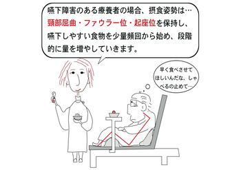 嚥下障害の体位.png