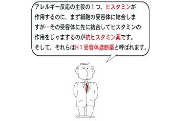 抗ヒスタミン薬.png